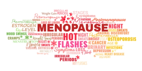 Menopause symptoms listed